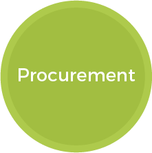 Procurement reviews for catering industry by RamsayTodd