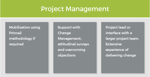 Project Management by Ramsay Todd - Catering Consultants
